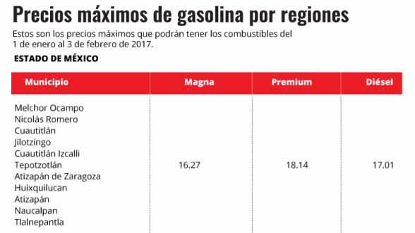 precios-gasolina-2017